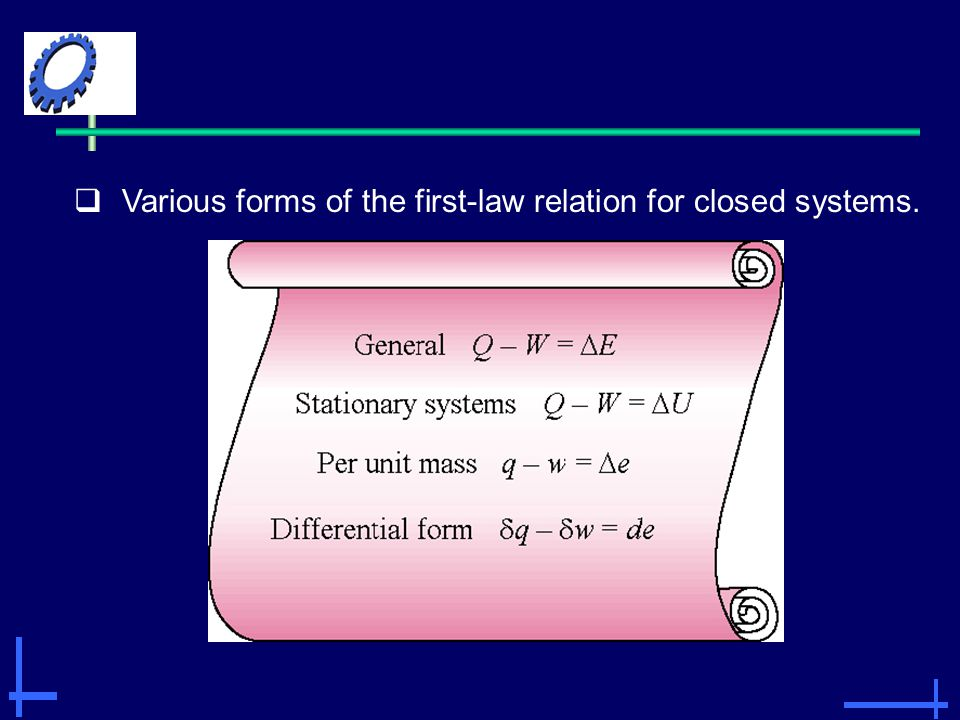 Various forms of the first-law relation for closed systems.