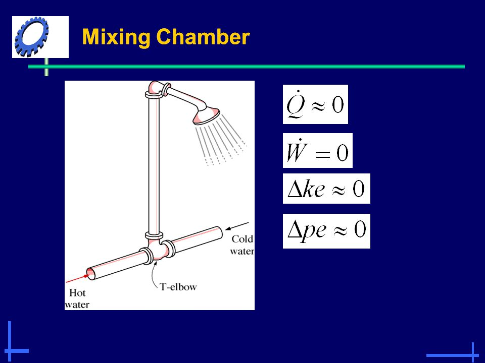 Mixing Chamber