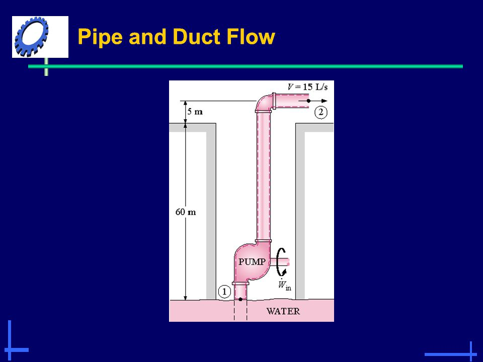 Pipe and Duct Flow .