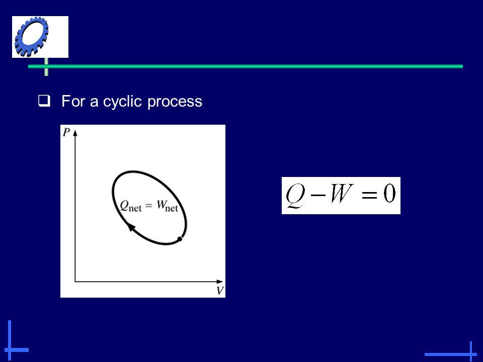 For a cyclic process