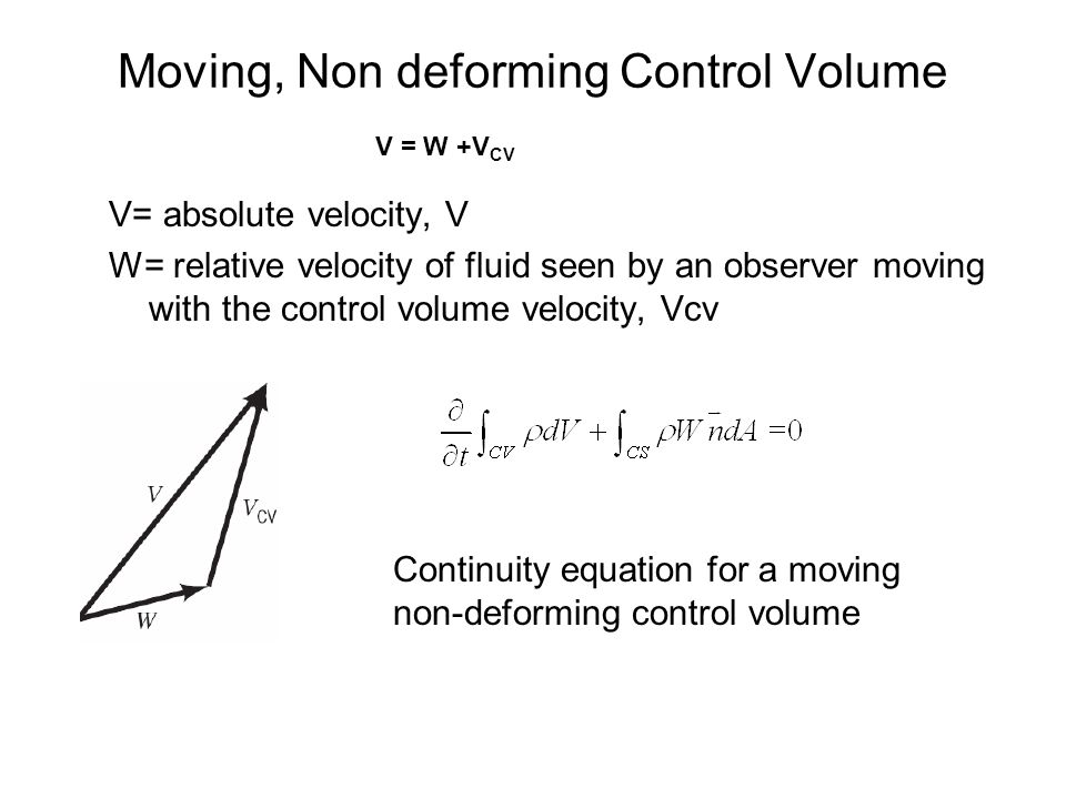 Moving, Non deforming Control Volume