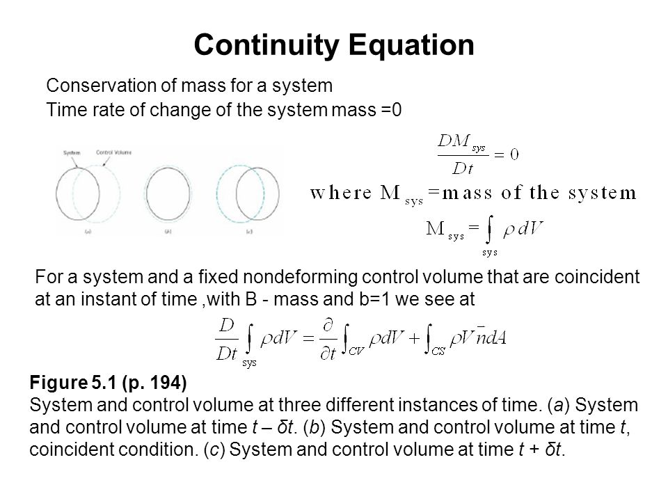 Continuity Equation Conservation of mass for a system