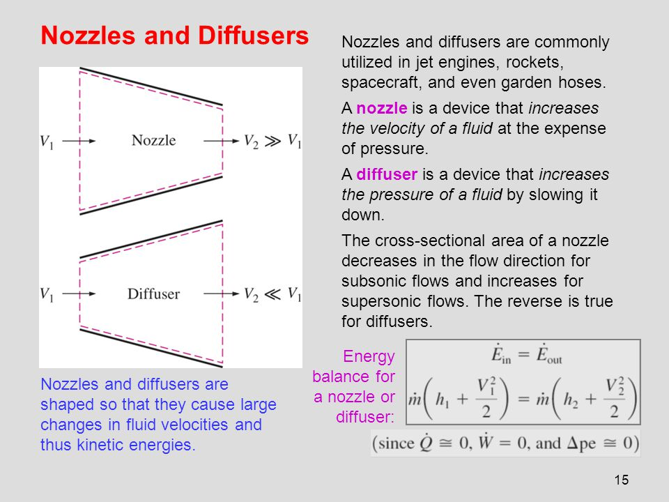 Nozzles and Diffusers Nozzles and diffusers are commonly utilized in jet engines, rockets, spacecraft, and even garden hoses.
