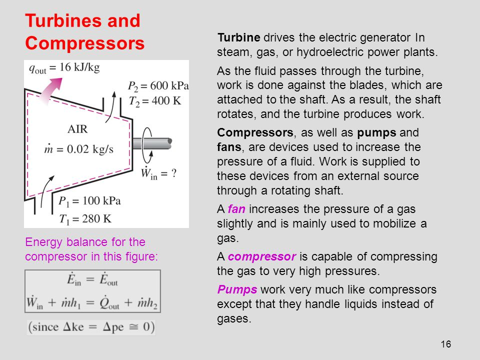Turbines and Compressors
