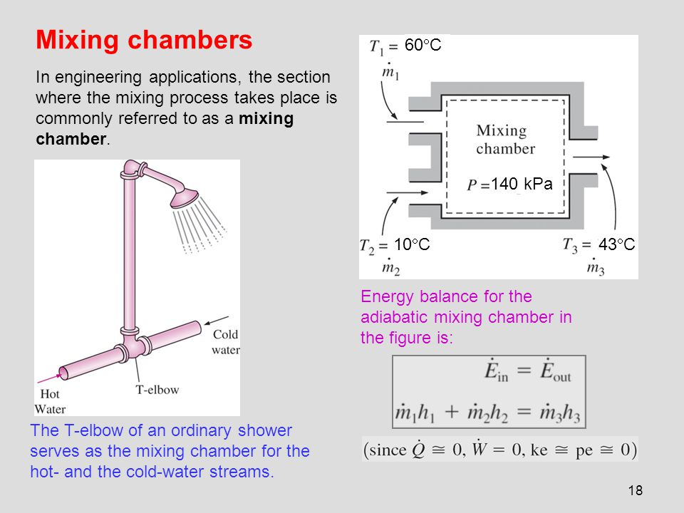 Mixing chambers 10C 60C 43C 140 kPa