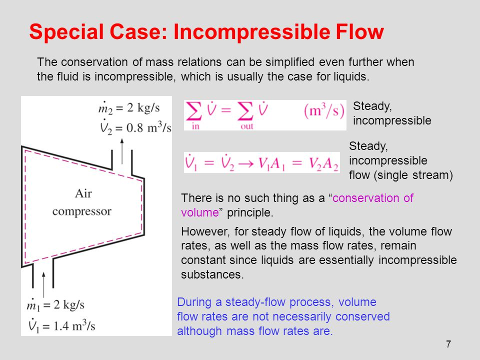 Special Case: Incompressible Flow