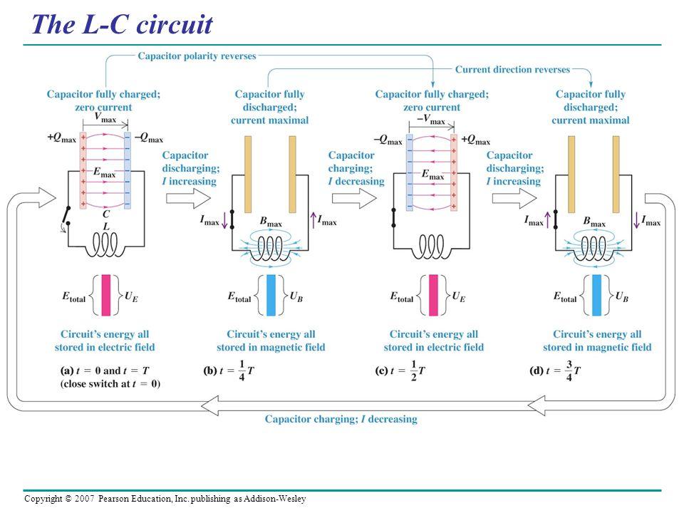 The L-C circuit