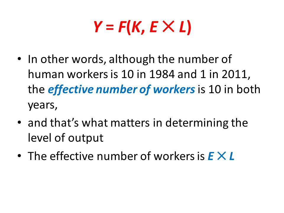 Y = F(K, E ✕ L)