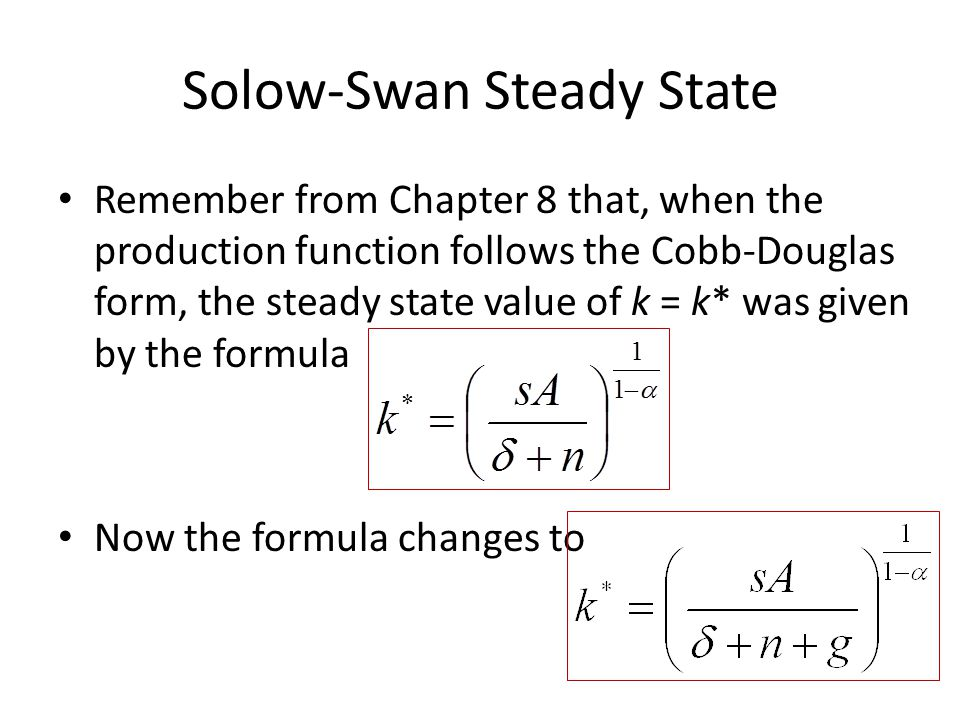 Solow-Swan Steady State