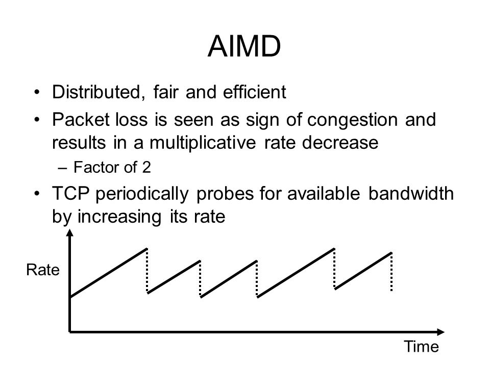 AIMD Distributed, fair and efficient