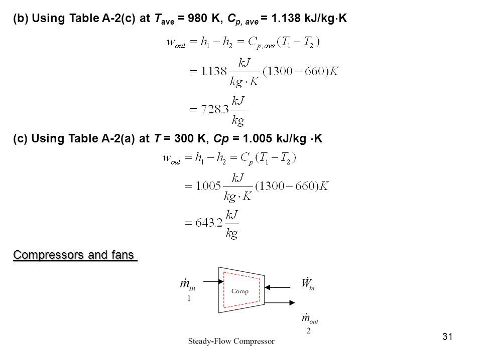 (b) Using Table A-2(c) at Tave = 980 K, Cp, ave = 1.138 kJ/kgK