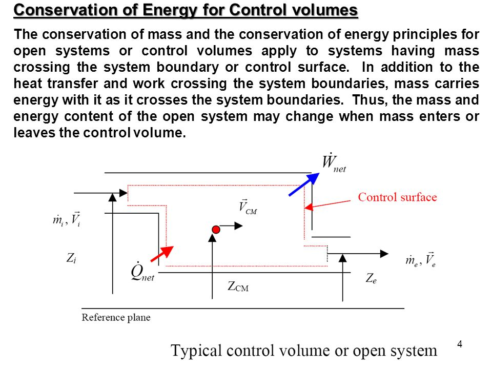 Conservation of Energy for Control volumes