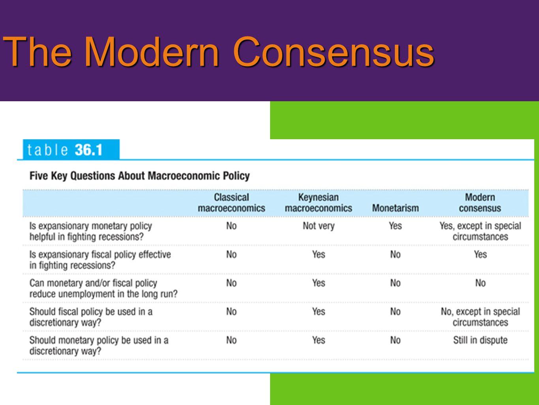 The Modern Consensus
