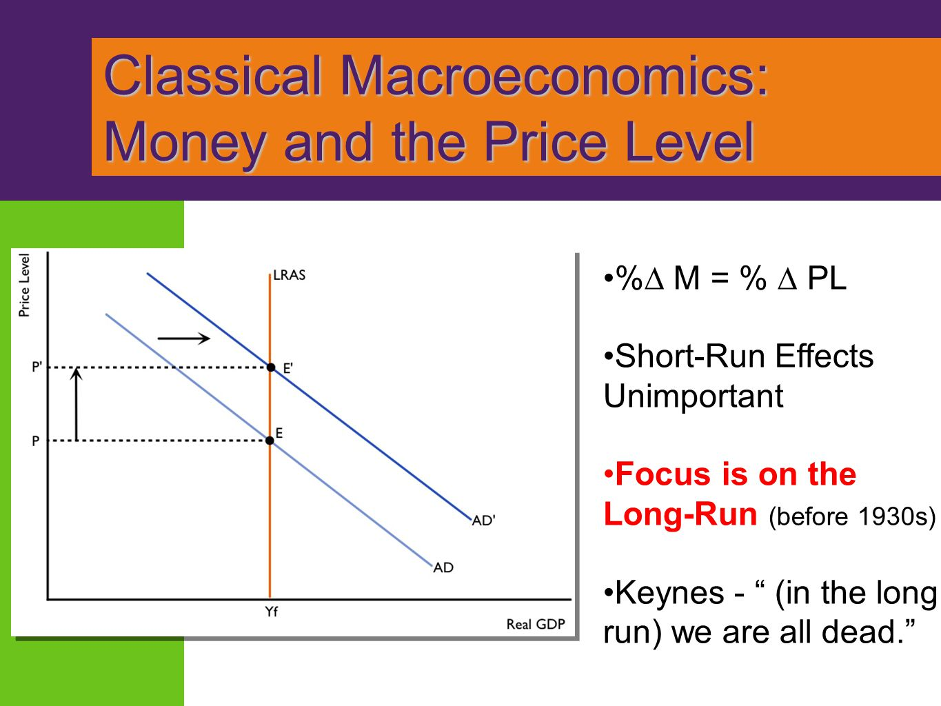 Classical Macroeconomics: Money and the Price Level