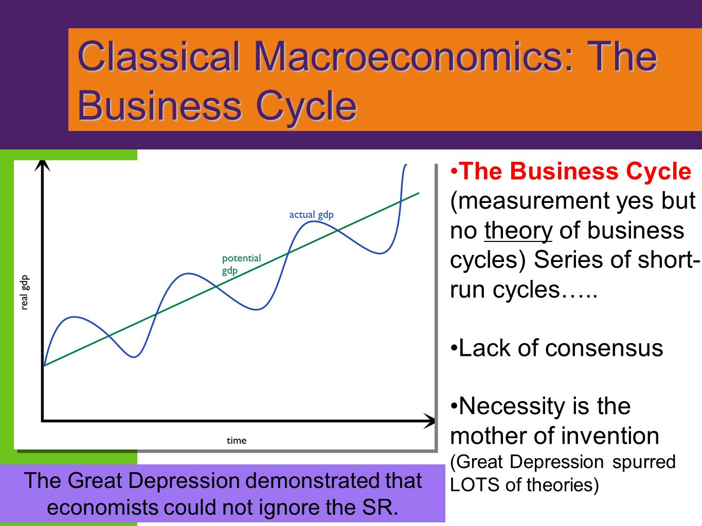 Classical Macroeconomics: The Business Cycle