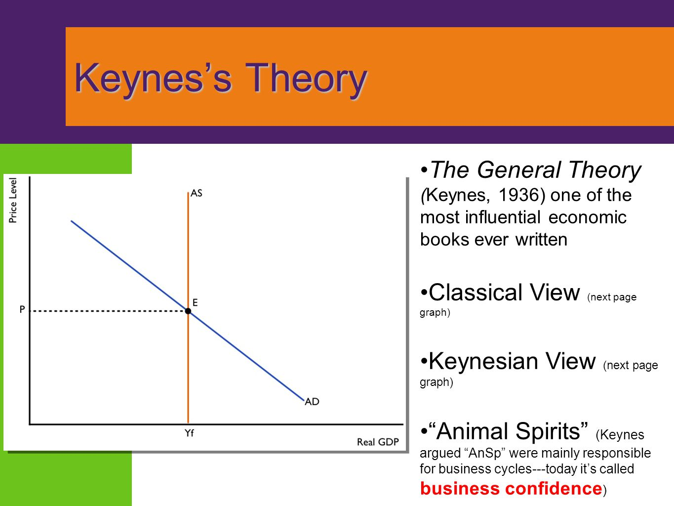 Keynes's Theory The General Theory (Keynes, 1936) one of the most influential economic books ever written.