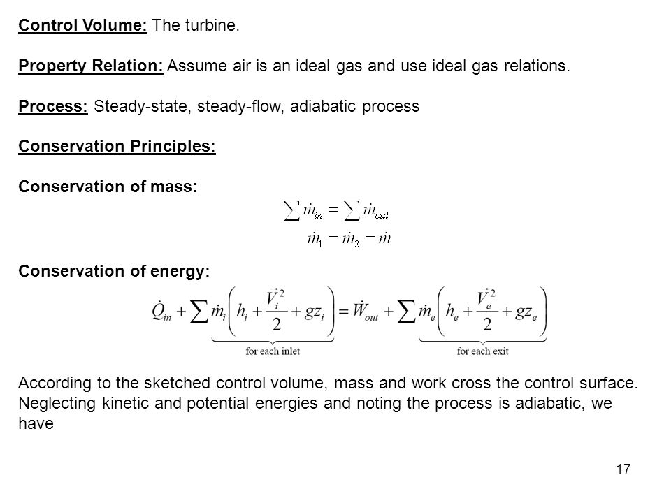 Control Volume: The turbine.