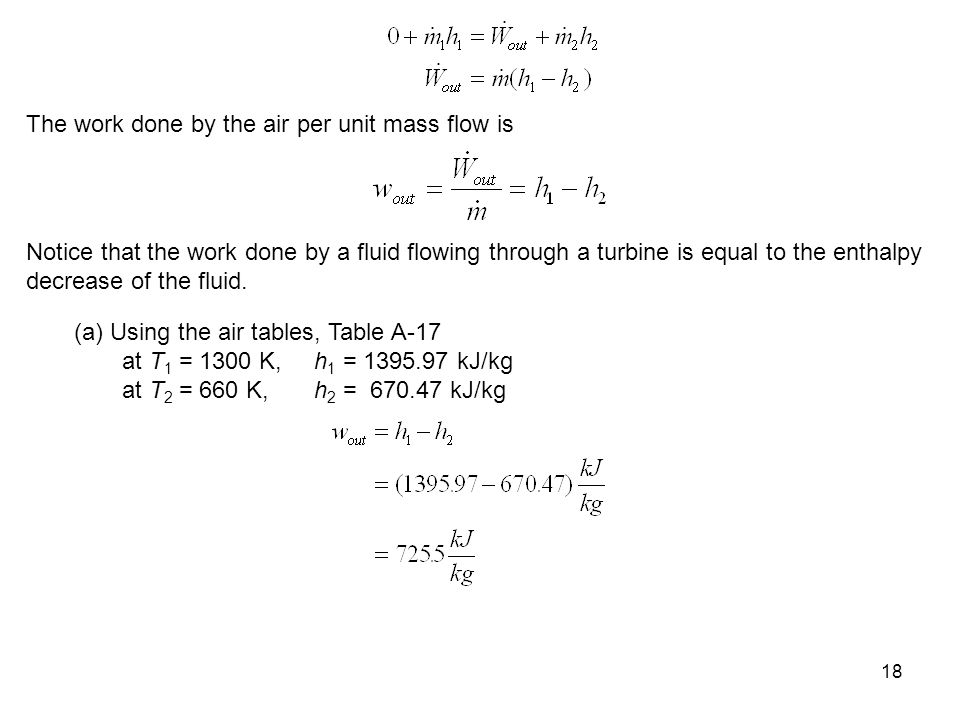 The work done by the air per unit mass flow is