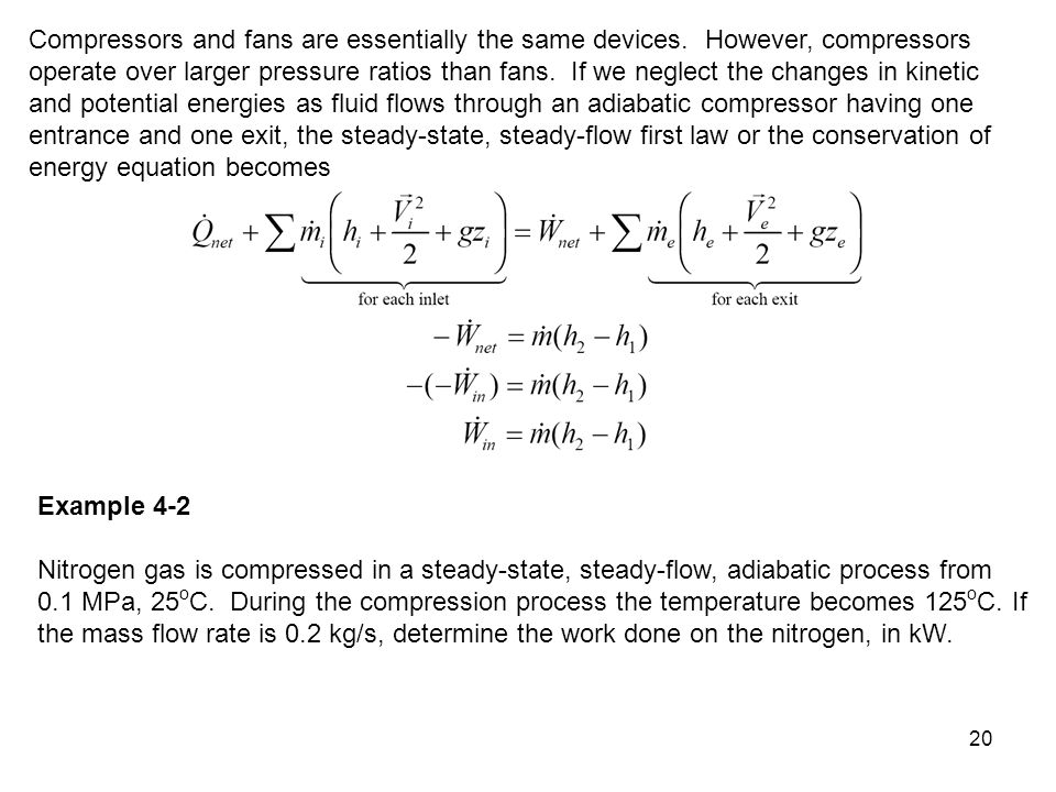 Compressors and fans are essentially the same devices