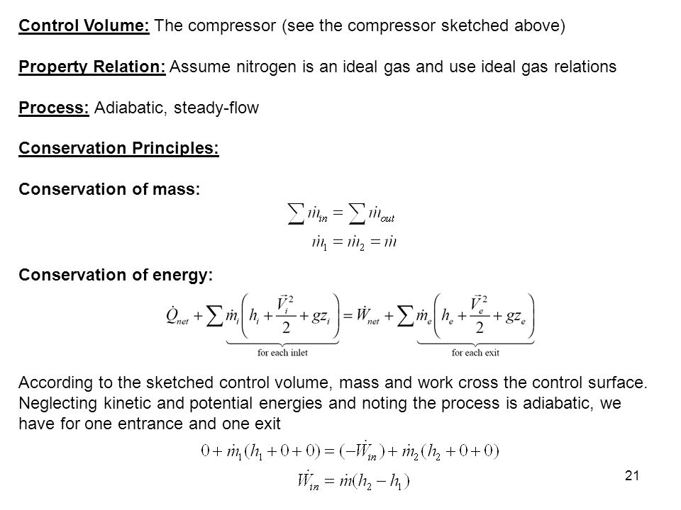 Control Volume: The compressor (see the compressor sketched above)