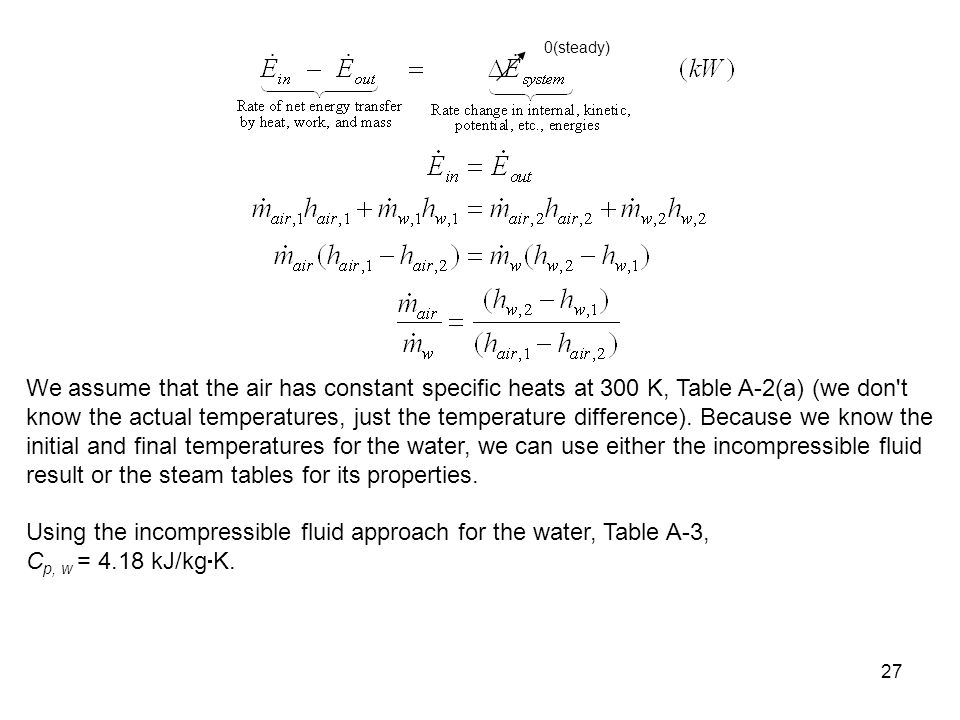 Using the incompressible fluid approach for the water, Table A-3,
