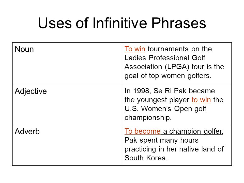 Uses of Infinitive Phrases