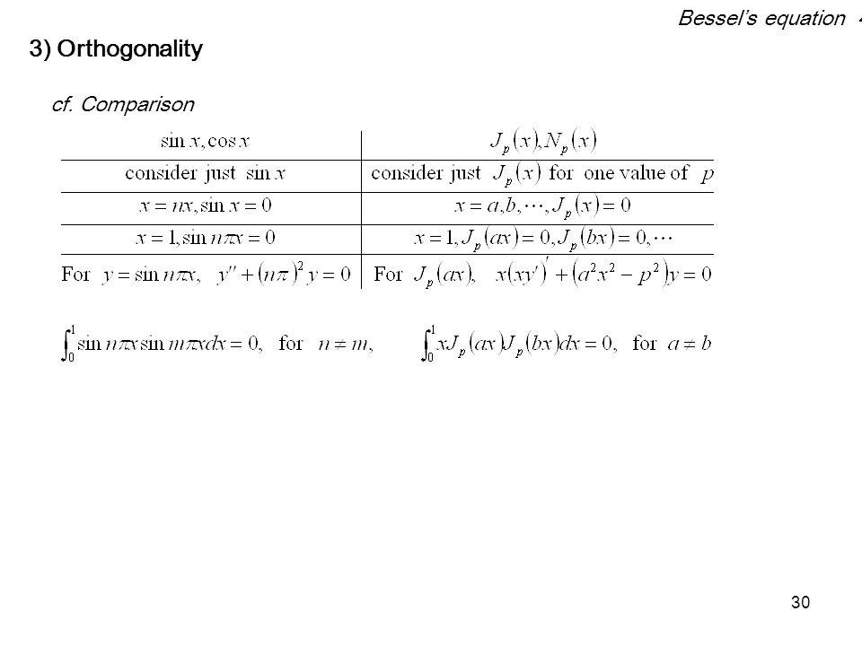 Bessel's equation 4 3) Orthogonality cf. Comparison