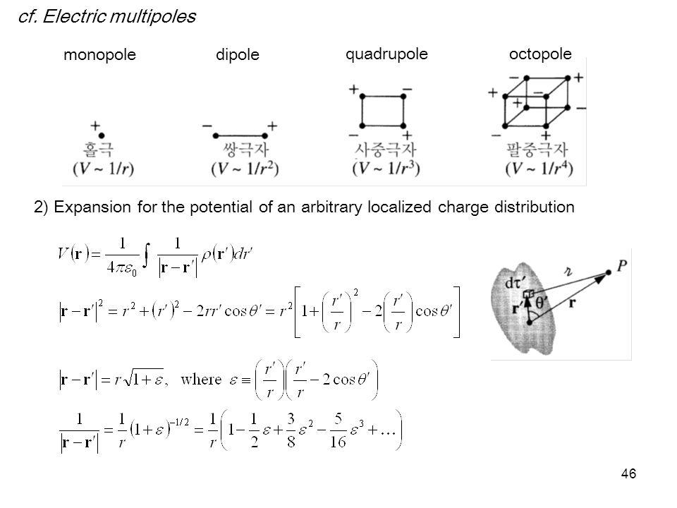 cf. Electric multipoles