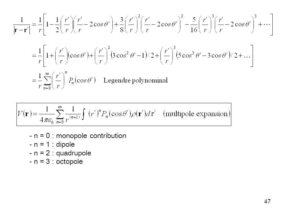 - n = 0 : monopole contribution