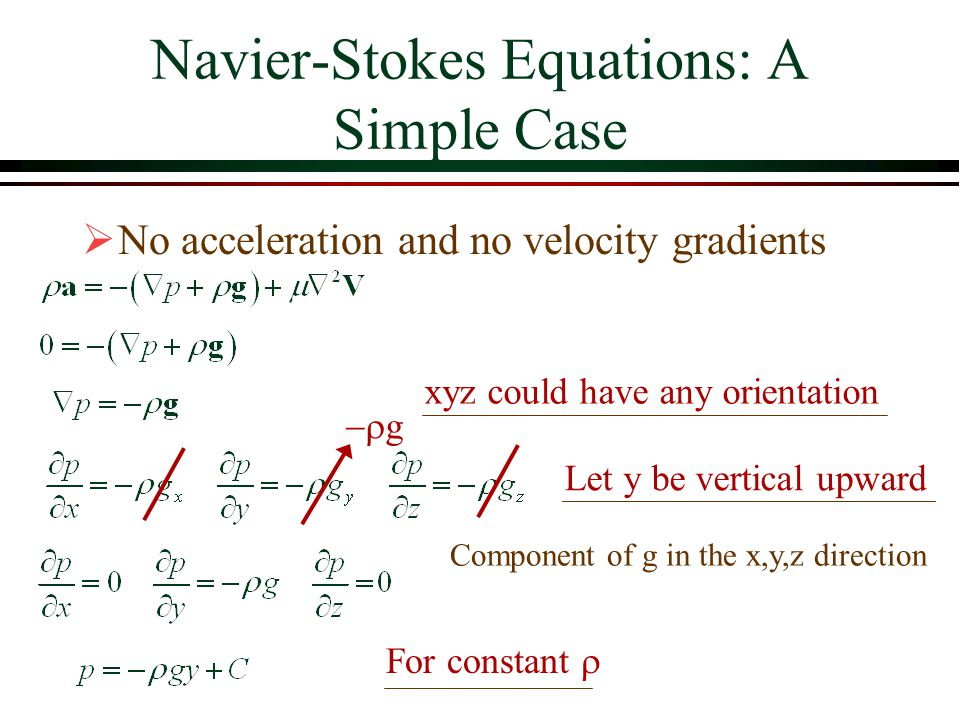 Navier-Stokes Equations: A Simple Case