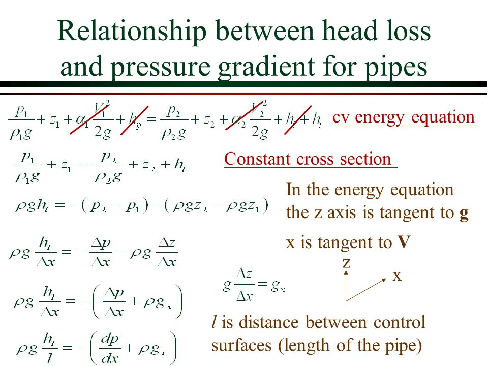 Relationship between head loss and pressure gradient for pipes