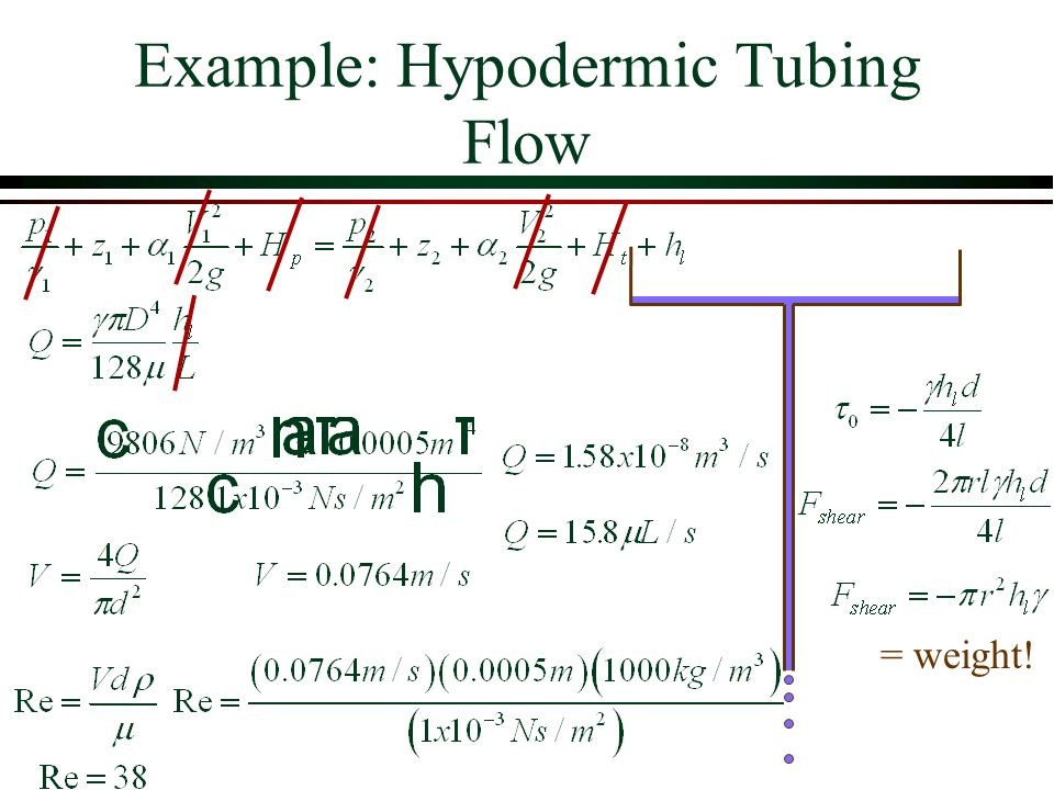 Example: Hypodermic Tubing Flow