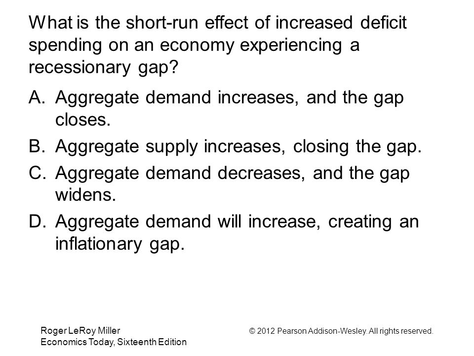 Aggregate demand increases, and the gap closes.