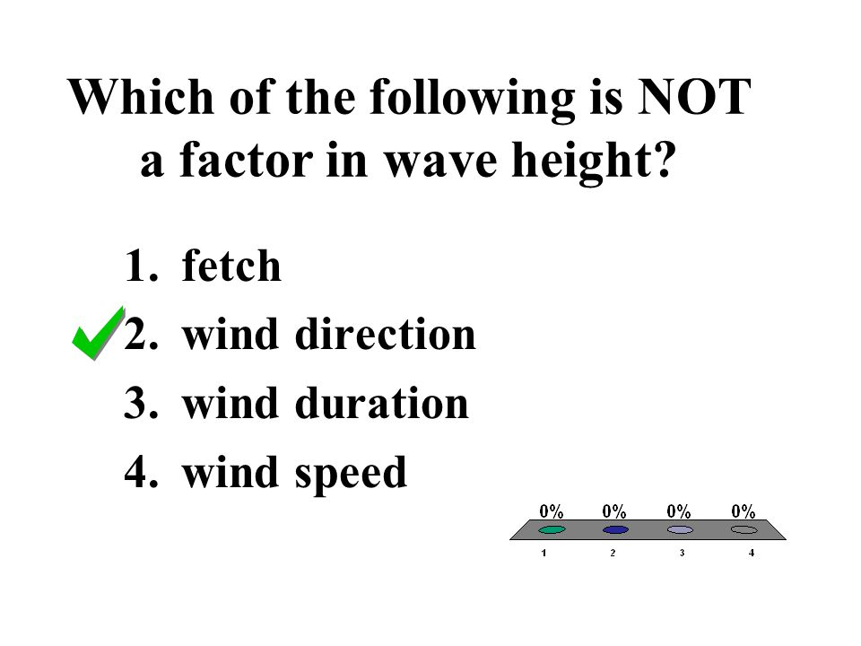 Which of the following is NOT a factor in wave height