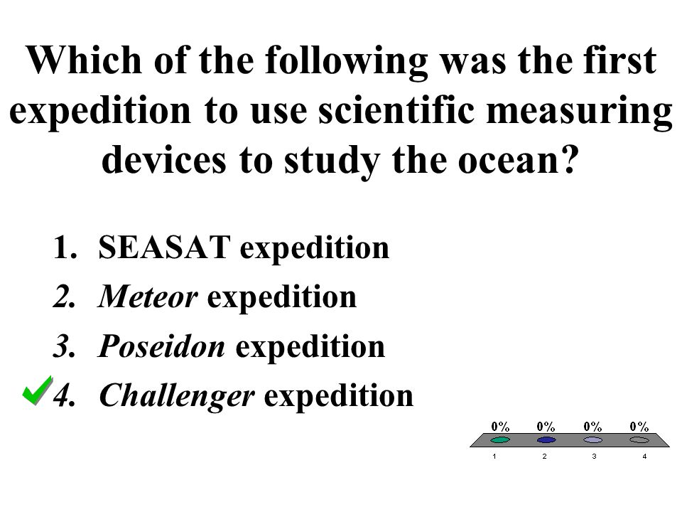 Which of the following was the first expedition to use scientific measuring devices to study the ocean