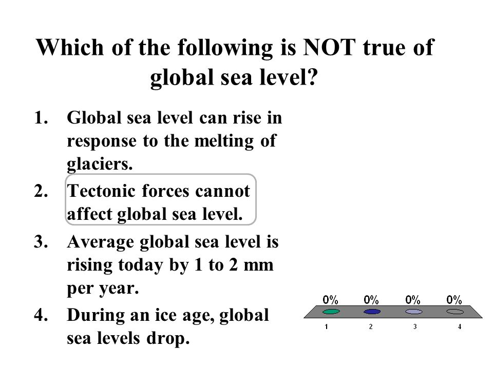 Which of the following is NOT true of global sea level
