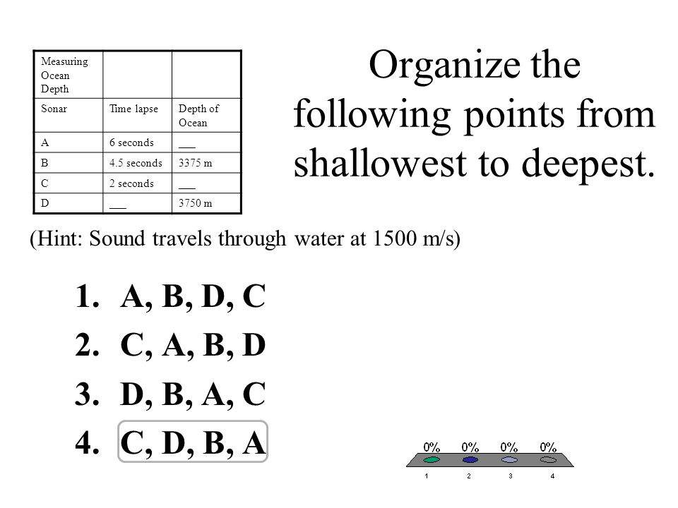 Organize the following points from shallowest to deepest.