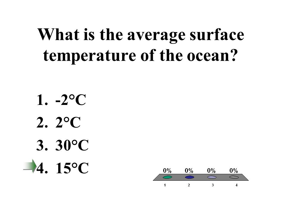 What is the average surface temperature of the ocean