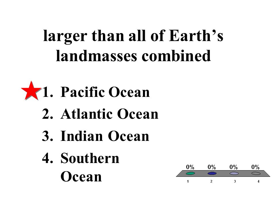 larger than all of Earth's landmasses combined