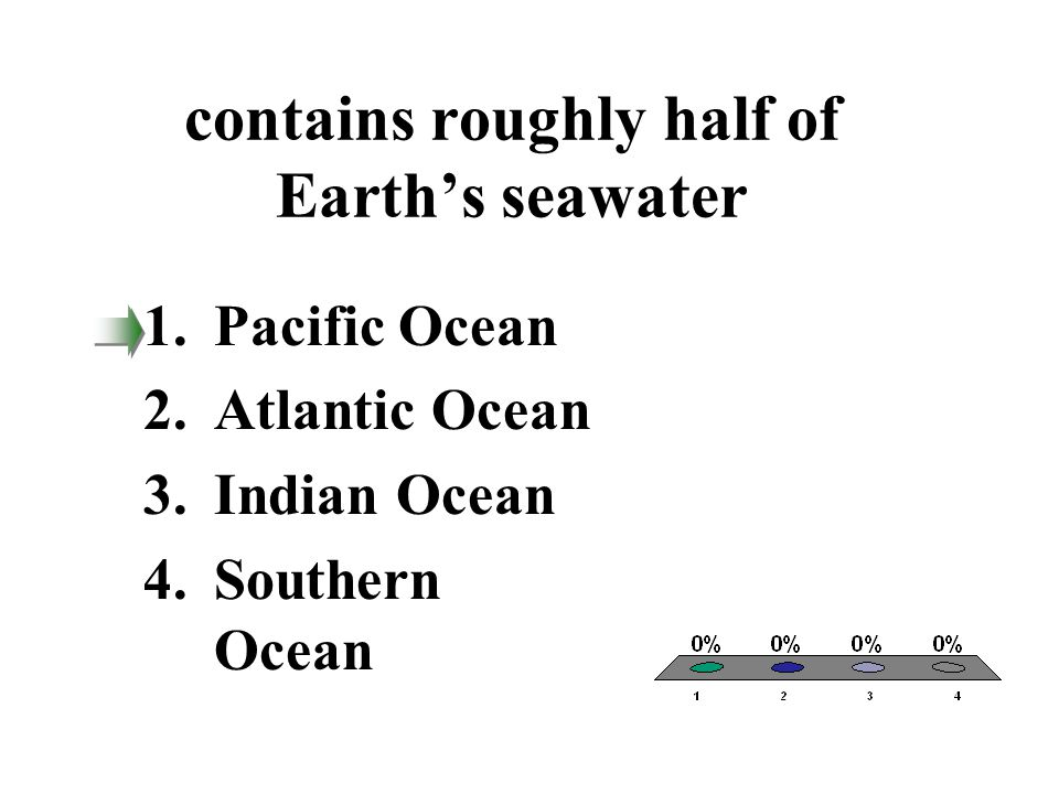 contains roughly half of Earth's seawater