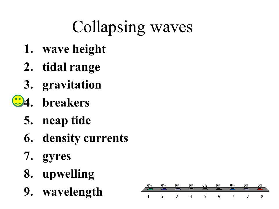 Collapsing waves wave height tidal range gravitation breakers