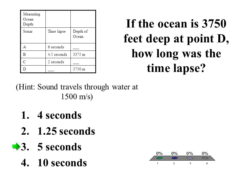 (Hint: Sound travels through water at 1500 m/s)