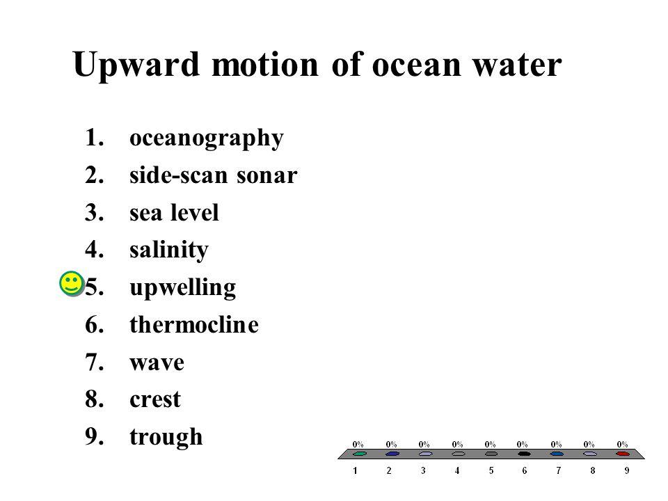 Upward motion of ocean water