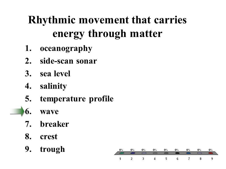 Rhythmic movement that carries energy through matter