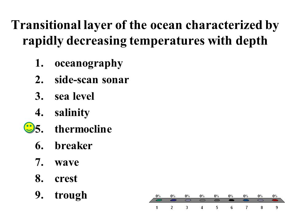 Transitional layer of the ocean characterized by rapidly decreasing temperatures with depth