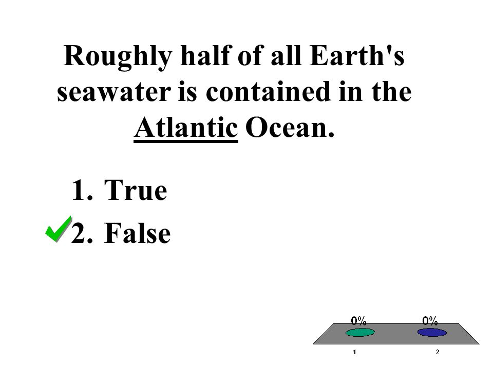 Roughly half of all Earth s seawater is contained in the Atlantic Ocean.