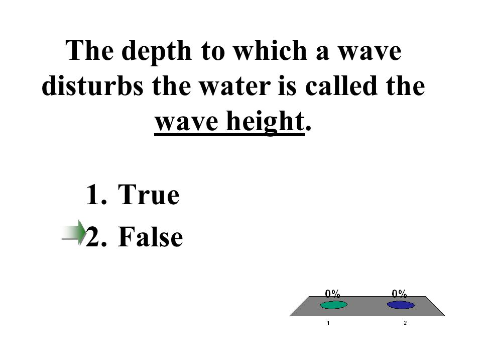 The depth to which a wave disturbs the water is called the wave height.