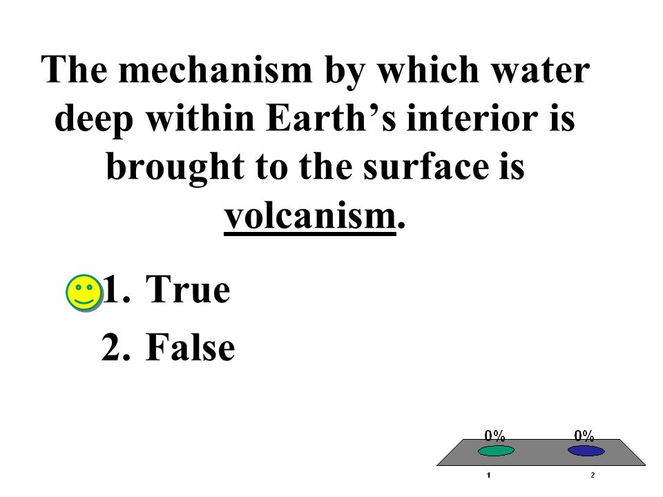 The mechanism by which water deep within Earth's interior is brought to the surface is volcanism.