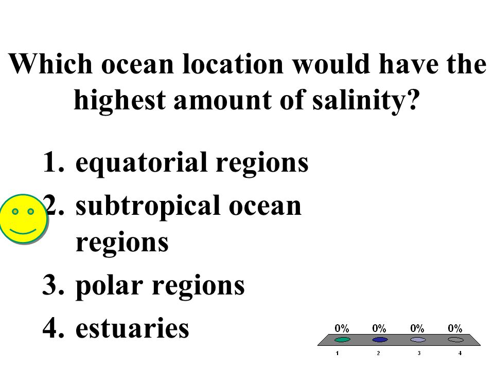 Which ocean location would have the highest amount of salinity