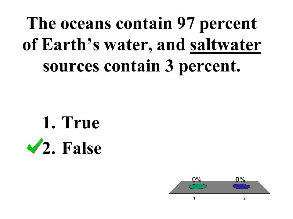 The oceans contain 97 percent of Earth's water, and saltwater sources contain 3 percent.